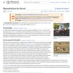 Reproduction du cheval