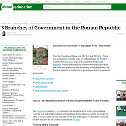 Roman Republic Government's Three Branches