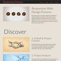 Republic of Quality - Responsive Web Design Process