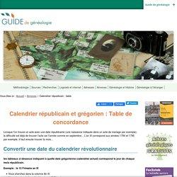 Calendrier républicain - Table des concordances