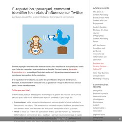 E-reputation : pourquoi, comment identifier les relais d'influence sur Twitter - Resource Lab