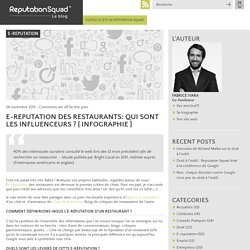 e-reputation des restaurants