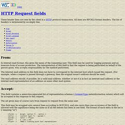 Request Headers in the HTTP protocol
