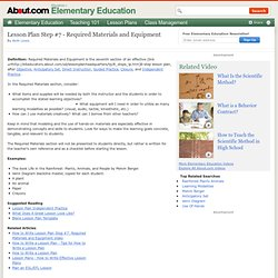 Required Materials - Lesson Plan Required Materials and Equipment