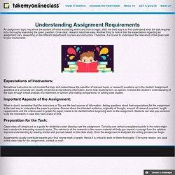 Understanding Assignment Requirements