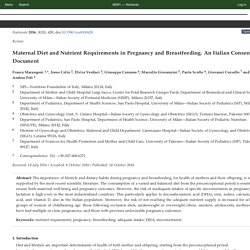 Maternal Diet and Nutrient Requirements in Pregnancy and Breastfeeding. An Italian Consensus Document