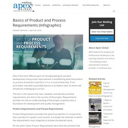 Basics of Product and Process Requirements [INFOGRAPHIC] - APEX