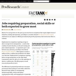Jobs requiring social skills, preparation expected to grow most