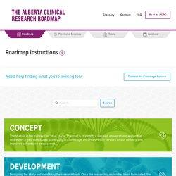 Research Alberta: Alberta Clinical Research Roadmap