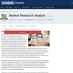 Market Research Analyst Job Overview