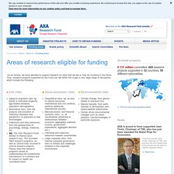 Areas of research eligible for funding