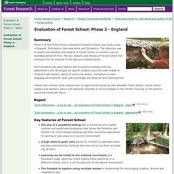 Evaluation of Forest School: Phase 2 - England
