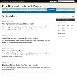 research paper on music piracy