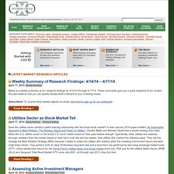 CXOAG Investing and Trading Insights - Stock Market Research Summaries, Analyses and Reviews