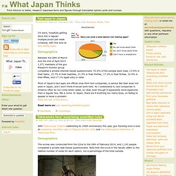 世論 What Japan Thinks