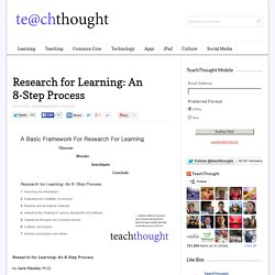 Research for Learning: An 8-Step Process
