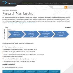 Research Membership