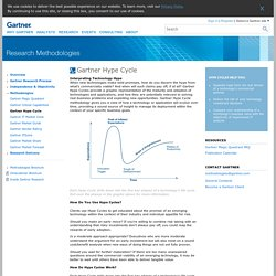 Hype Cycle Research Methodology | Gartner Inc.