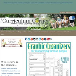 Famous People Research Graphic Organizers – The Curriculum Corner 123