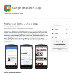 Research Blog: Graph-powered Machine Learning at Google