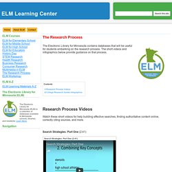 The Research Process - ELM Learning Center