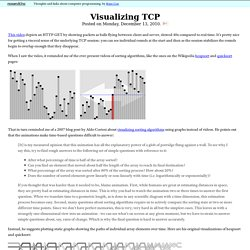 Visualizing TCP