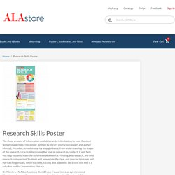 Research Skills Poster