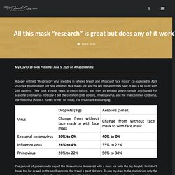 """All this mask """"research"""" is great but does any of it work? YES, face masks do a great job of stopping a coronavirus and…"""