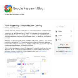 Research Blog: Distill: Supporting Clarity in Machine Learning