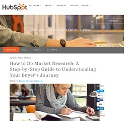 How to Do Market Research: A Step-by-Step Guide to Understanding Your Buyer's Journey