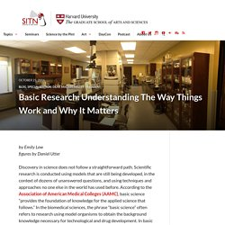 Basic Research: Understanding The Way Things Work and Why It Matters - Science in the News