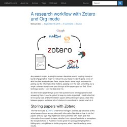 A research workflow with Zotero and Org mode