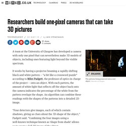 Researchers build one-pixel cameras that can take 3D pictures