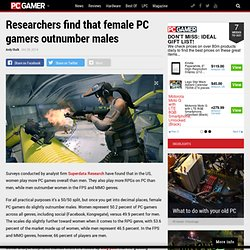 Researchers find that female PC gamers outnumber males - PC Gamer