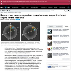 Researchers measure quantum power increase in quantum boost engine for the first time