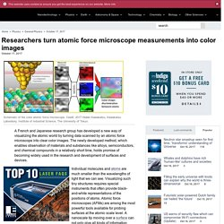 Researchers turn atomic force microscope measurements into color images