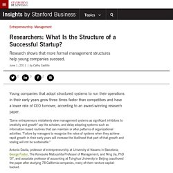 Researchers: What Is the Structure of a Successful Startup?
