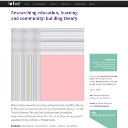 Researching education, learning and community: building theory