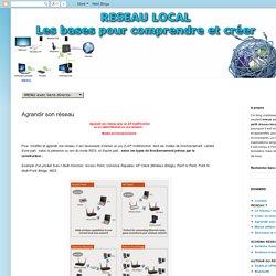 ABC RESEAU : Les bases pour comprendre et créer un réseau local: Agrandir son réseau