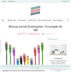 Réseau social d'entreprise : l'exemple de M6 – My Happy Job