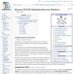Réseaux TCP/IP/Administration sous Windows