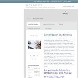 Réseaux d'affaires de ARCHI-TECH