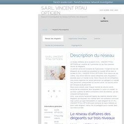 Réseaux d'affaires de S.A.R.L. VINCENT PITAU OPTICIEN
