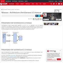 Réseaux - Architecture client/serveur à 3 niveaux