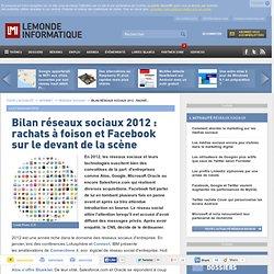 Bilan réseaux sociaux 2012 : rachats à foison et Facebook sur le devant de la scène