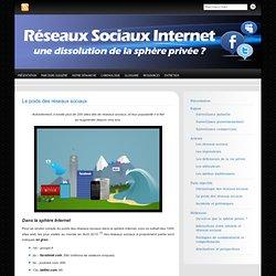 Le poids des réseaux sociaux » Les réseaux sociaux sur internet : une dissolution de la sphère privée ?