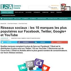 Réseaux sociaux : les 10 marques les plus...