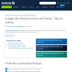 L'usage des réseaux sociaux en France - Faits et chiffres
