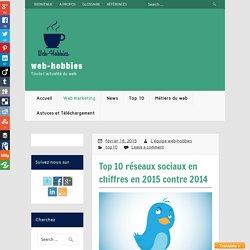 Top 10 réseaux sociaux en chiffres en 2015 contre 2014