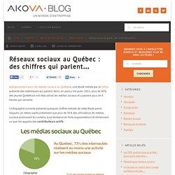 Réseaux sociaux au Québec : les chiffres